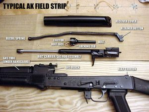 ak-47 field strip