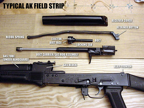 Ak 47 cleaning and maintenance geek prepper field stripping the ak 47 ccuart Images