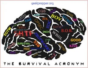 the SURVIVAL acronym