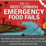 InfoGraphic: Top 10 Most Common Emegency Food Fails!
