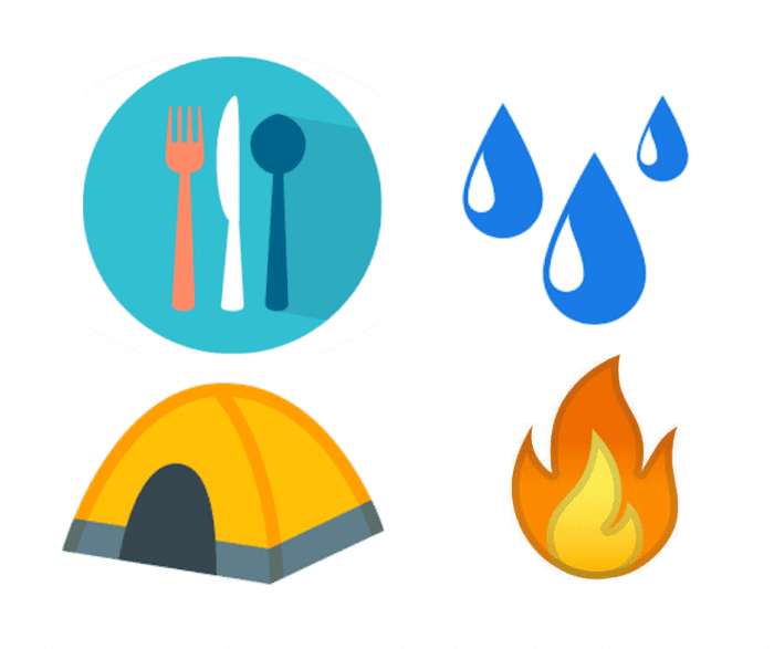 food water shelter and fire